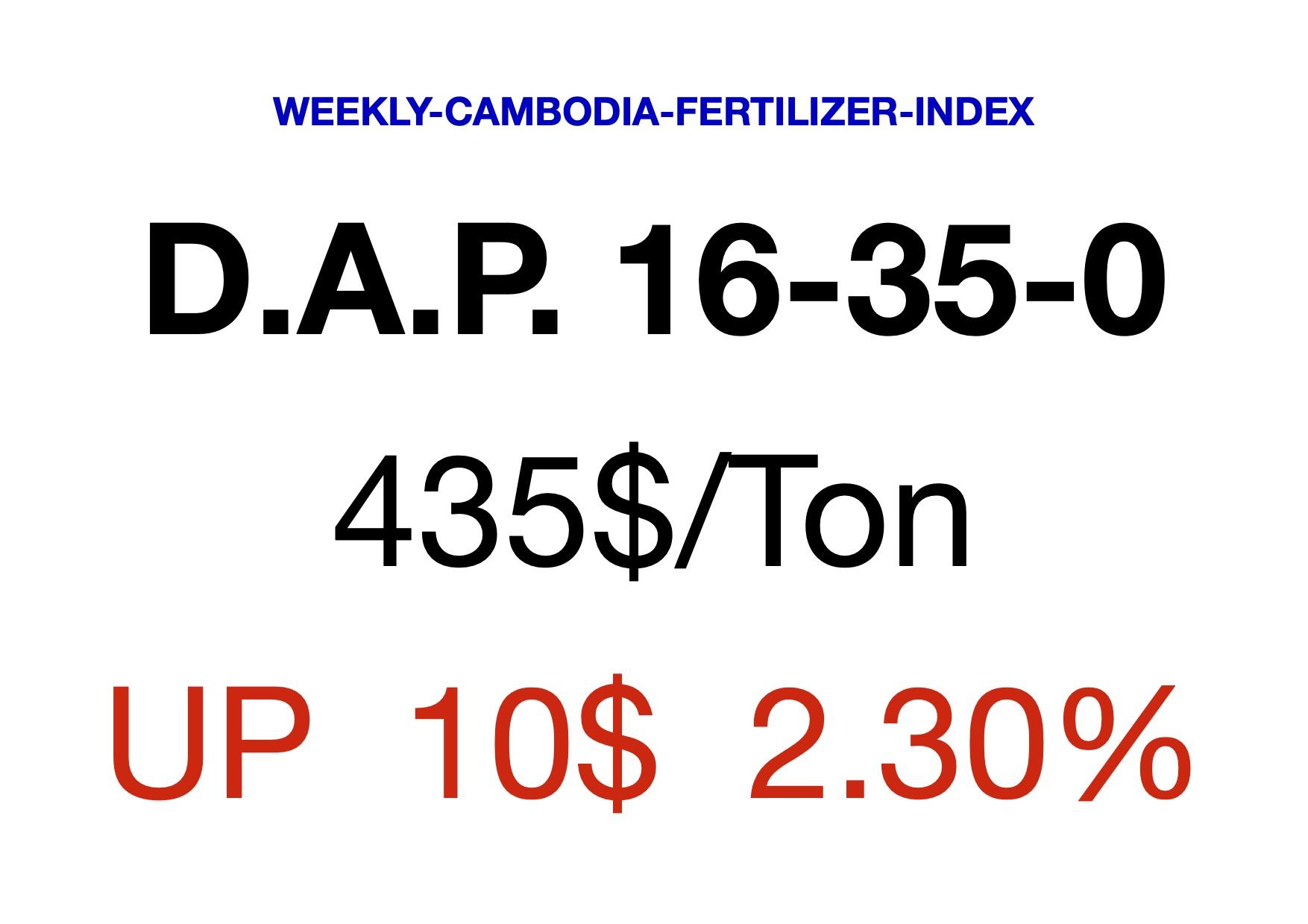 DAP-1635